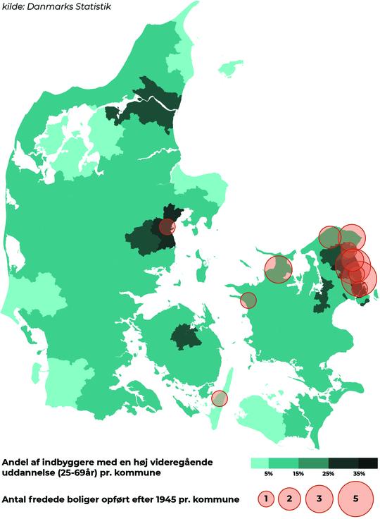 Forskere: Vi freder oftest elitens boliger i Nordsjælland